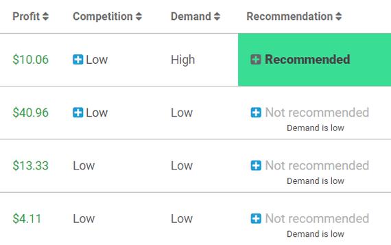 algopix product recommendations
