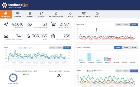 feedbackfive dashboard
