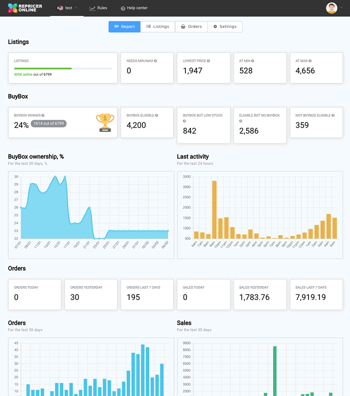 repricer.online reports