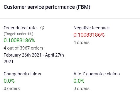 merchantspring performance