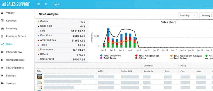 sales.support screenshot