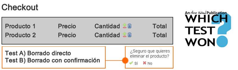 Post en ecommerce-news.es: La importancia de los Tests A/B en el checkout para aumentar la conversión