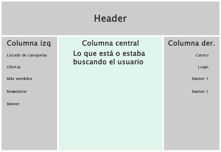 3-columnas