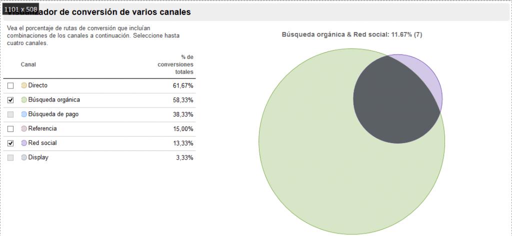 primero-organico-despues-red-social-improved