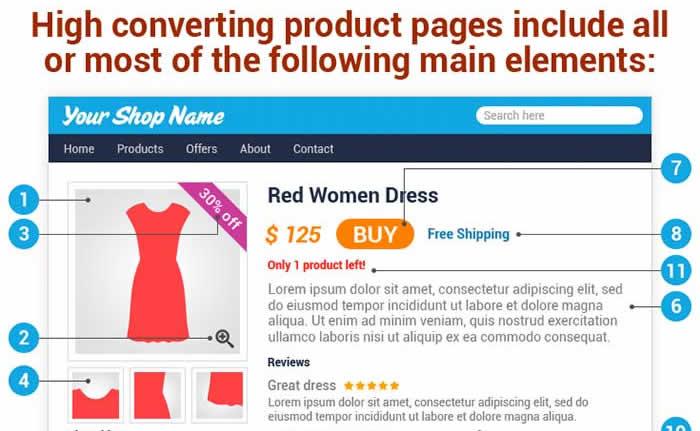 ecommerce-conversion-fotos-infografia (1)