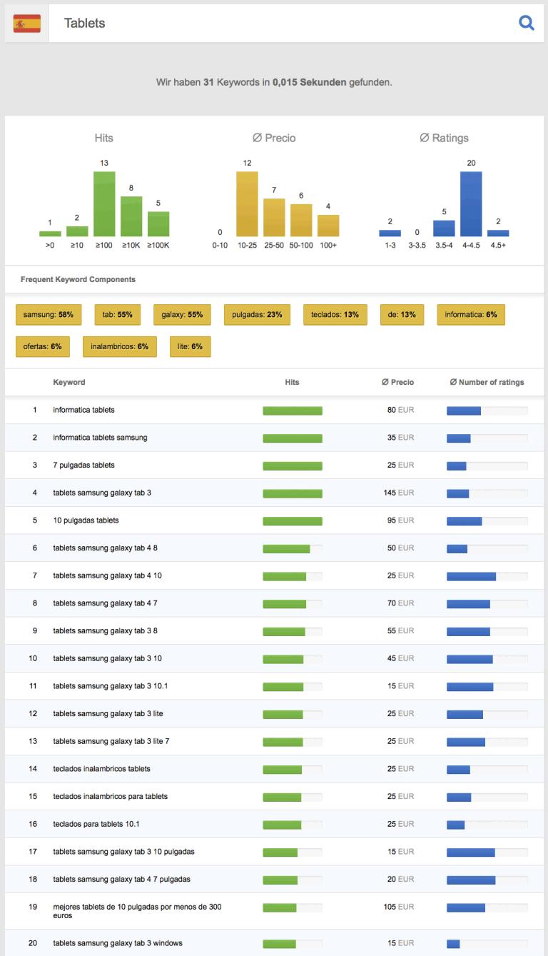 amazon-keyword-tool-sistrix