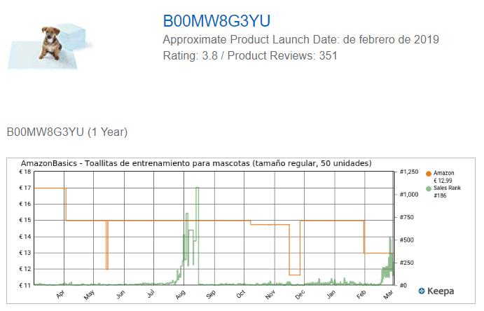 helium 10 keyword research